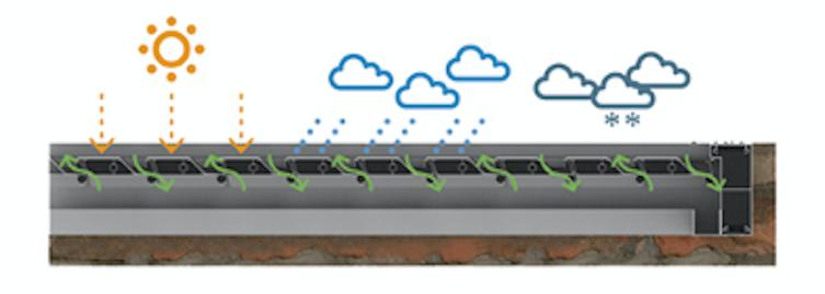posición de lamas en pérgola bioclimática